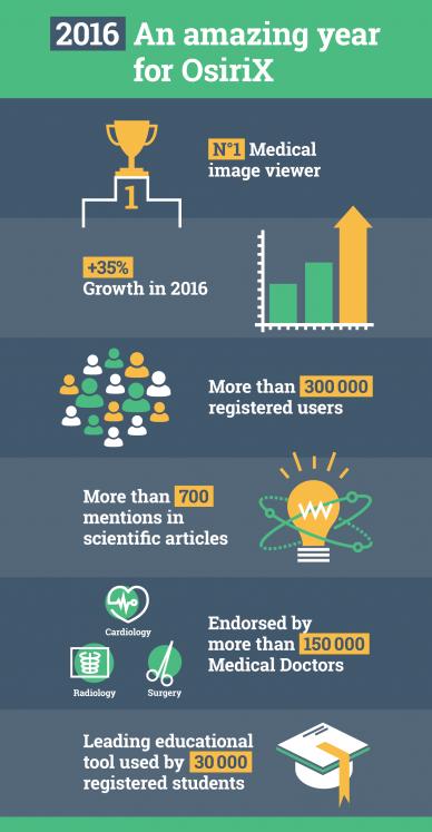 2016-pr-infographics@2x